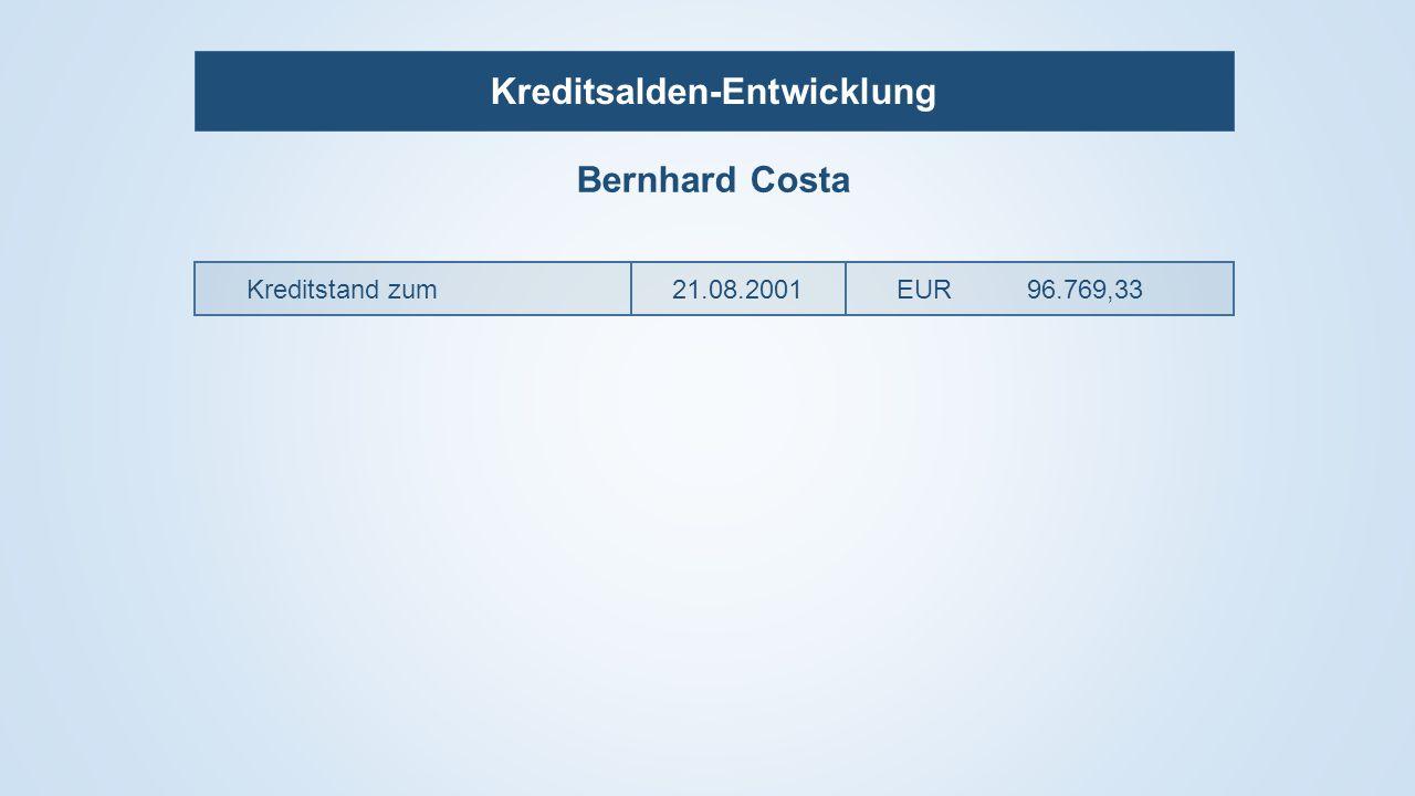Kreditsalden-Entwicklung Bernhard Costa Kreditstand zum21.08.2001EUR96.769,33