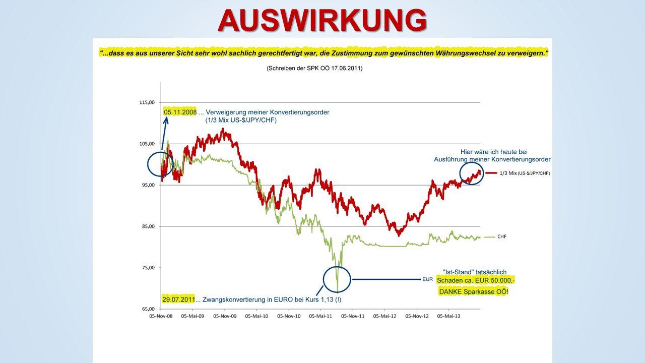 KLEINER SYSTEMFEHLER VS. GROSSE AUSWIRKUNG