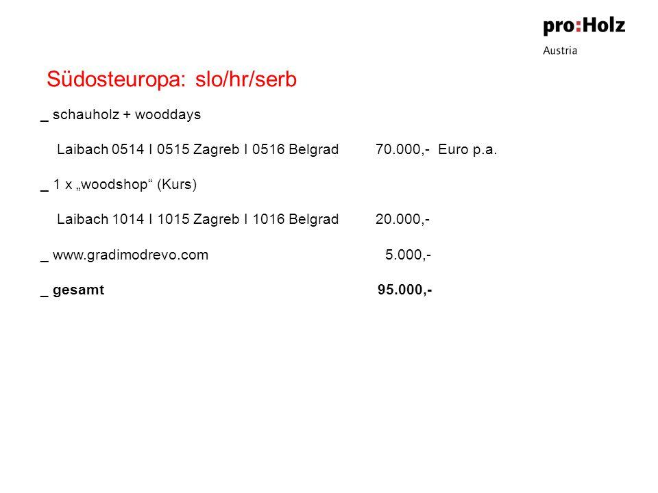 Südosteuropa: slo/hr/serb _ schauholz + wooddays Laibach 0514 I 0515 Zagreb I 0516 Belgrad 70.000,- Euro p.a.