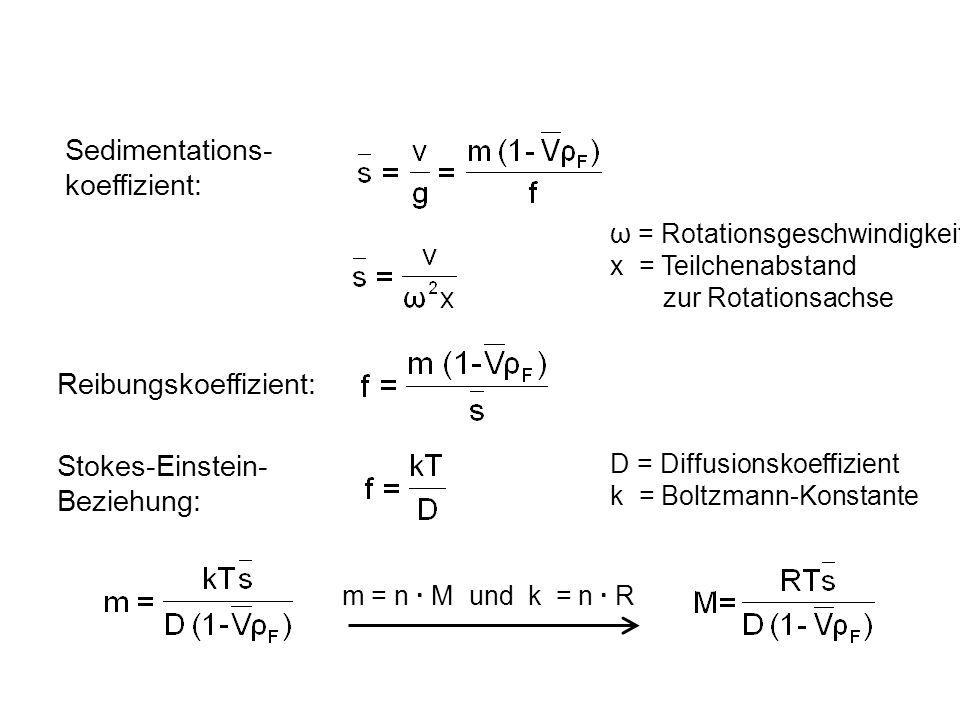 ω = Rotationsgeschwindigkeit x = Teilchenabstand zur Rotationsachse D = Diffusionskoeffizient k = Boltzmann-Konstante Sedimentations- koeffizient: Rei