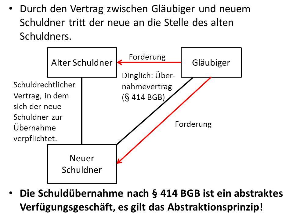 2.Vertrag zwischen altem und neuem Schuldner § 415 Vertrag zwischen Schuldner und Übernehmer (1) 1 Wird die Schuldübernahme von dem Dritten mit dem Schuldner vereinbart, so hängt ihre Wirksamkeit von der Genehmigung des Gläubigers ab.