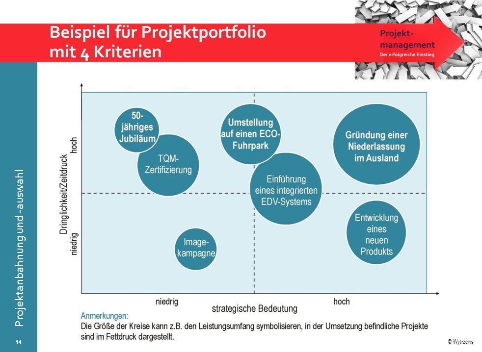 © Wytrzens Projektanbahnung und -auswahl Beispiel für Projektportfolio mit 4 Kriterien 14