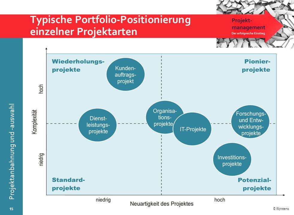 © Wytrzens Projektanbahnung und -auswahl Typische Portfolio-Positionierung einzelner Projektarten 15