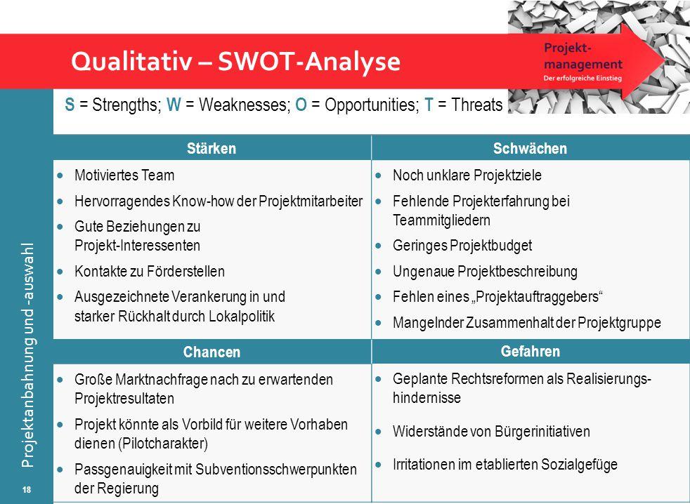 © Wytrzens Projektanbahnung und -auswahl Qualitativ – SWOT-Analyse Stärken  Motiviertes Team  Hervorragendes Know-how der Projektmitarbeiter  Gute