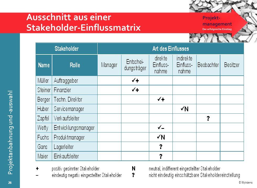 © Wytrzens Projektanbahnung und -auswahl Ausschnitt aus einer Stakeholder-Einflussmatrix 26