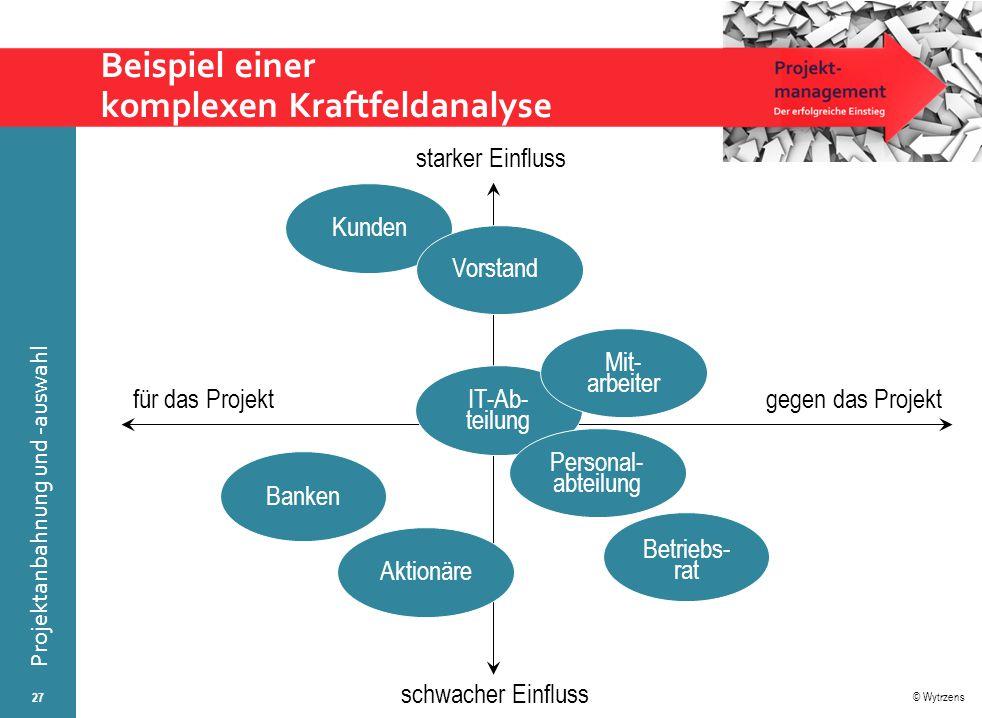 © Wytrzens Projektanbahnung und -auswahl Beispiel einer komplexen Kraftfeldanalyse 27 Kunden IT-Ab- teilung Mit- arbeiter Personal- abteilung Betriebs