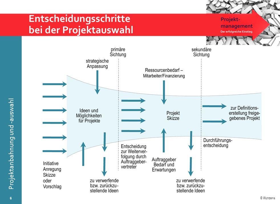 """© Wytrzens Projektanbahnung und -auswahl  Ideensammlung Zielt auf die Kombination be- stehender Lösungs- ansätze ab  Ideengenerierung """"Erfinden von Neuheiten, Weiterentwicklung vorhandener Problemlösungen 7 Ideenfindungs- prozess"""