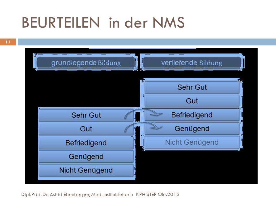 BEURTEILEN in der NMS Dipl.Päd. Dr. Astrid Ebenberger, Med, Institutsleiterin KPH STEP Okt.2012 11
