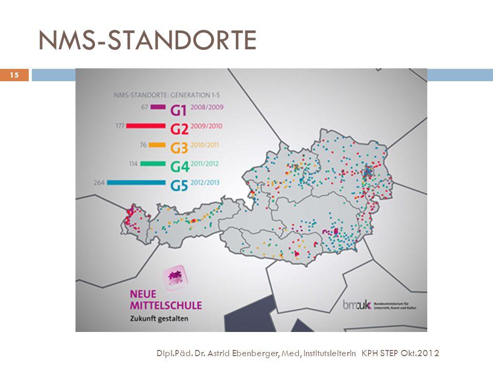 NMS-STANDORTE Dipl.Päd. Dr. Astrid Ebenberger, Med, Institutsleiterin KPH STEP Okt.2012 15