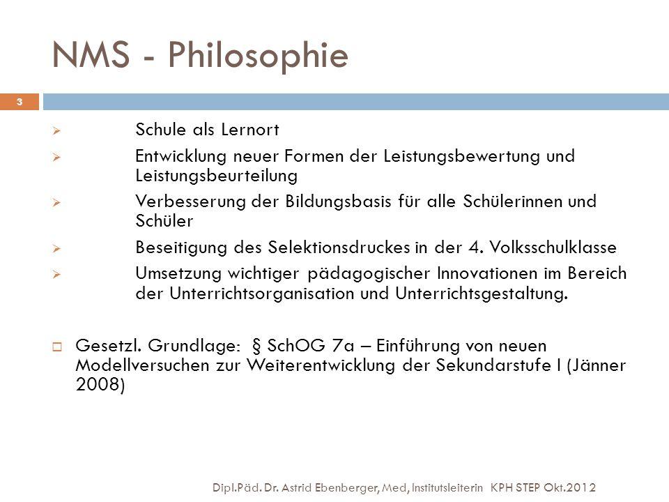NMS - Philosophie Dipl.Päd. Dr. Astrid Ebenberger, Med, Institutsleiterin KPH STEP Okt.2012 3  Schule als Lernort  Entwicklung neuer Formen der Leis