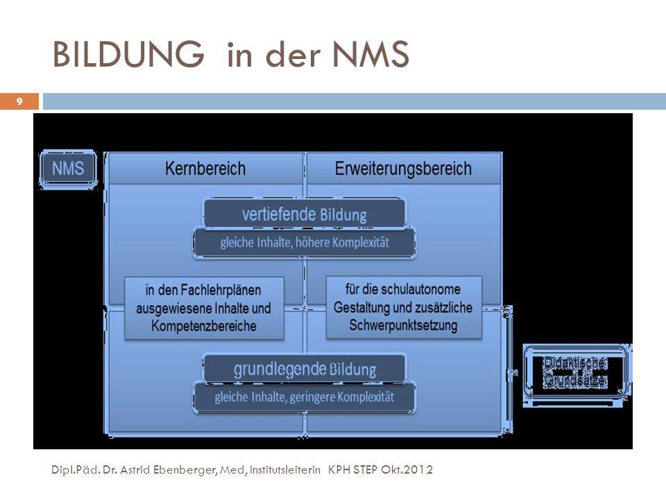 BILDUNG in der NMS Dipl.Päd. Dr. Astrid Ebenberger, Med, Institutsleiterin KPH STEP Okt.2012 9