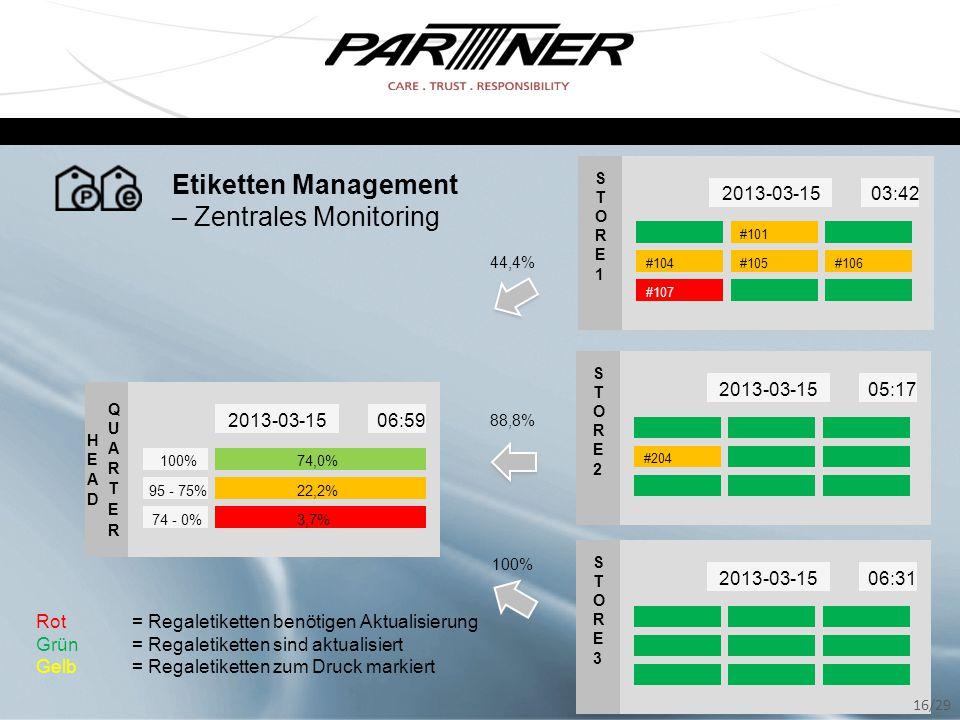 Etiketten Management – Zentrales Monitoring 2013-03-1506:59 100%74,0% 95 - 75%22,2% 74 - 0%3,7% 2013-03-1503:42 STORE1STORE1 #101 #104 #107 #105#106 2