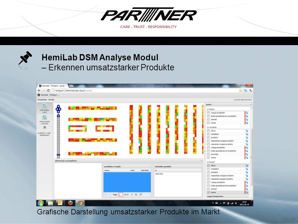 HemiLab DSM Analyse Modul – Erkennen umsatzstarker Produkte Grafische Darstellung umsatzstarker Produkte im Markt 30/29