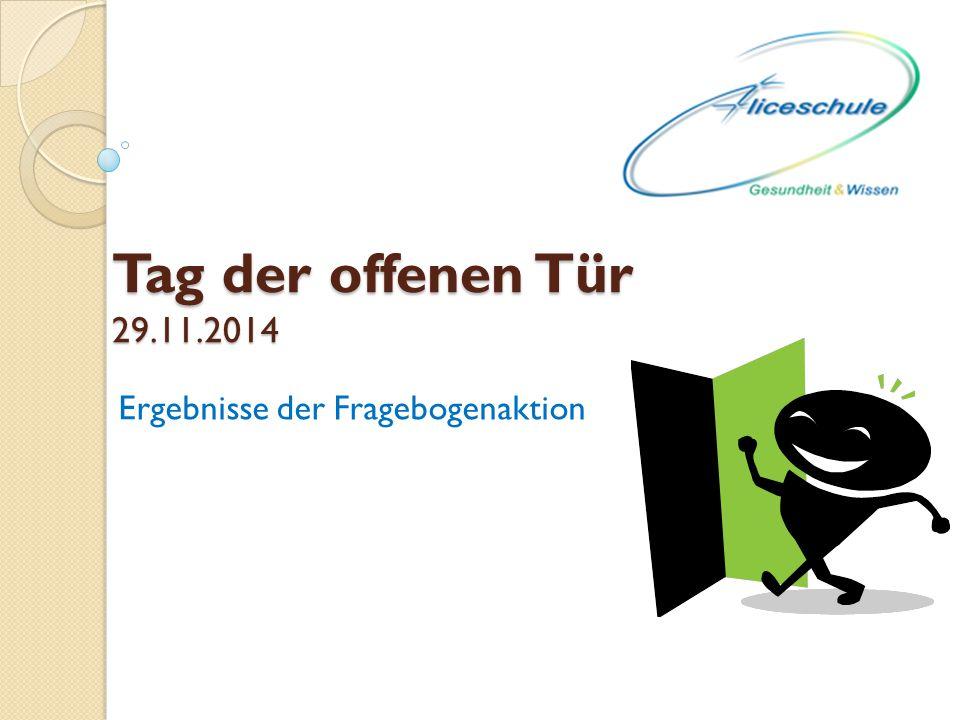 Tag der offenen Tür 29.11.2014 Ergebnisse der Fragebogenaktion