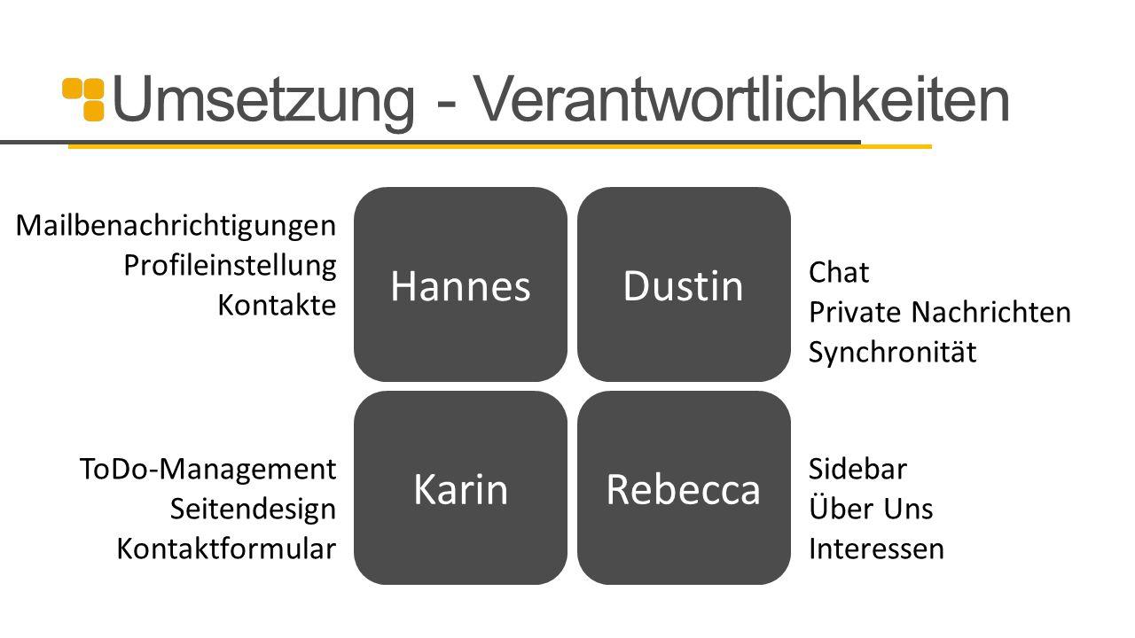Umsetzung - Verantwortlichkeiten Hannes Karin Dustin Rebecca Mailbenachrichtigungen Profileinstellung Kontakte Chat Private Nachrichten Synchronität T