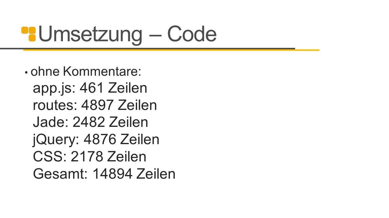 Umsetzung – Code ohne Kommentare: app.js: 461 Zeilen routes: 4897 Zeilen Jade: 2482 Zeilen jQuery: 4876 Zeilen CSS: 2178 Zeilen Gesamt: 14894 Zeilen