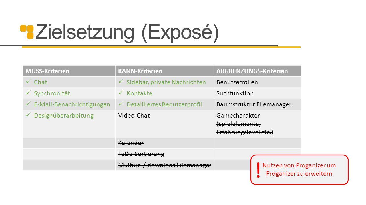 Zielsetzung (Exposé) MUSS-KriterienKANN-KriterienABGRENZUNGS-Kriterien Chat Sidebar, private NachrichtenBenutzerrollen Synchronität KontakteSuchfunkti