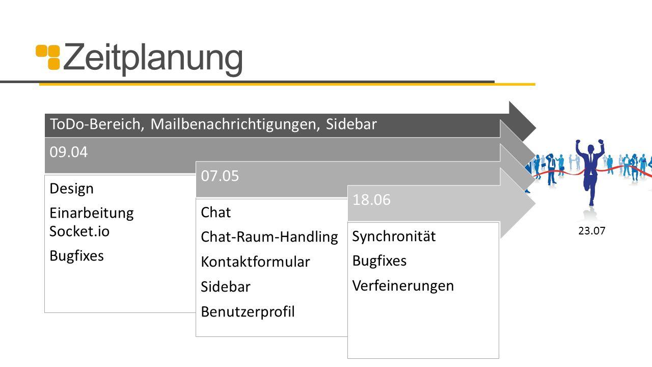 Zeitplanung ToDo-Bereich, Mailbenachrichtigungen, Sidebar 09.04 Design Einarbeitung Socket.io Bugfixes 07.05 Chat Chat-Raum-Handling Kontaktformular S