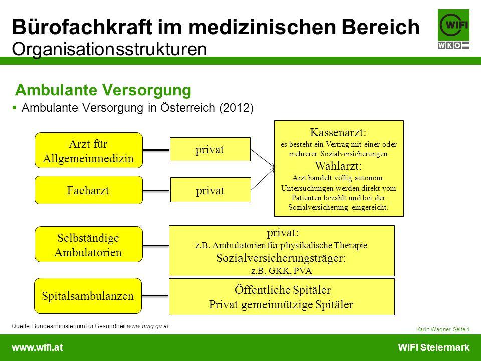 www.wifi.atWIFI Steiermark Bürofachkraft im medizinischen Bereich Organisationsstrukturen Ambulante Versorgung Karin Wagner, Seite 4  Ambulante Verso