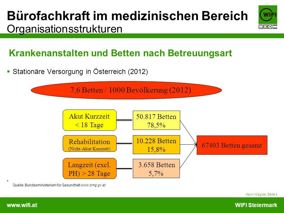 www.wifi.atWIFI Steiermark Bürofachkraft im medizinischen Bereich Organisationsstrukturen Krankenanstalten und Betten nach Betreuungsart Karin Wagner,