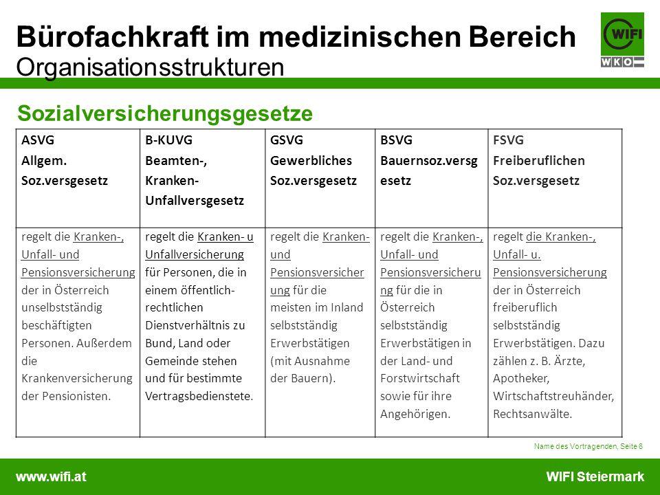 www.wifi.atWIFI Steiermark Bürofachkraft im medizinischen Bereich Organisationsstrukturen Name des Vortragenden, Seite 6 Sozialversicherungsgesetze AS