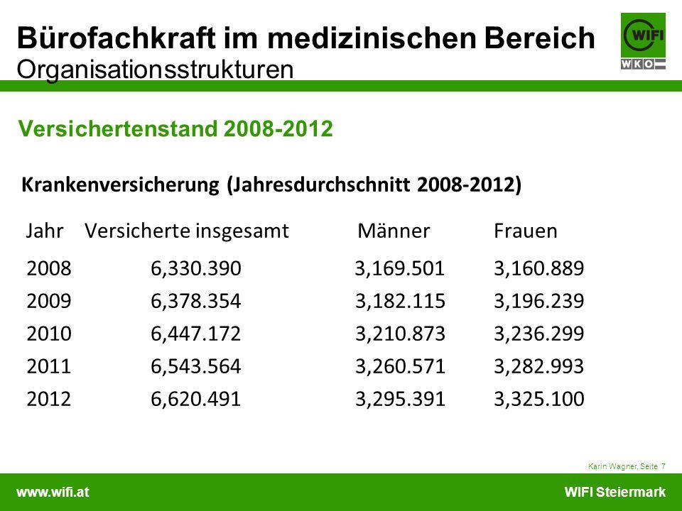 www.wifi.atWIFI Steiermark Bürofachkraft im medizinischen Bereich Organisationsstrukturen Versichertenstand 2008-2012 Karin Wagner, Seite 7 Krankenver