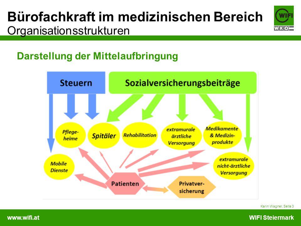 www.wifi.atWIFI Steiermark Bürofachkraft im medizinischen Bereich Organisationsstrukturen Darstellung der Mittelaufbringung Karin Wagner, Seite 3