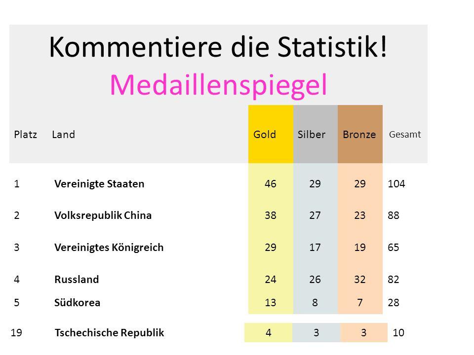 Kommentiere die Statistik.