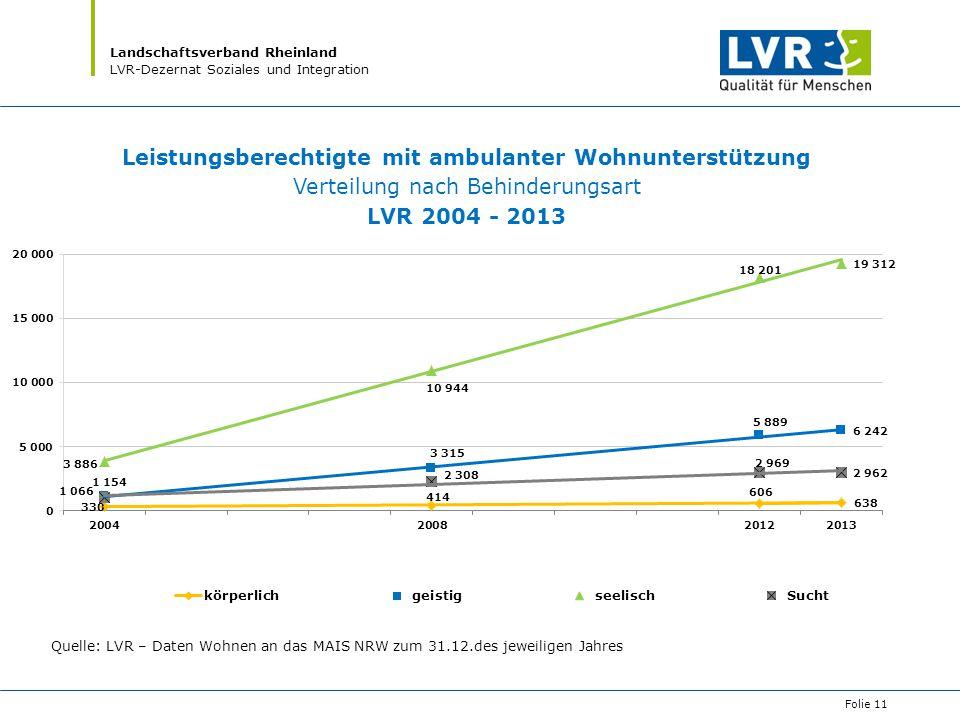 Landschaftsverband Rheinland LVR-Dezernat Soziales und Integration Quelle: LVR – Daten Wohnen an das MAIS NRW zum 31.12.des jeweiligen Jahres Folie 11