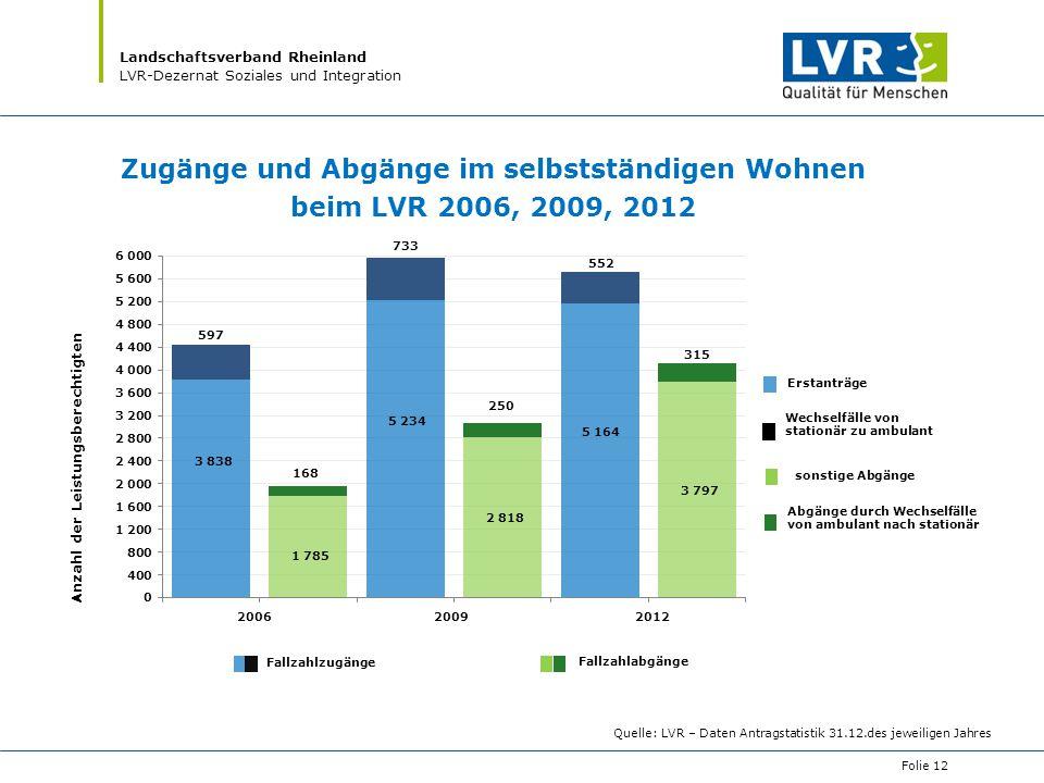 Landschaftsverband Rheinland LVR-Dezernat Soziales und Integration Folie 12 Quelle: LVR – Daten Antragstatistik 31.12.des jeweiligen Jahres Zugänge un
