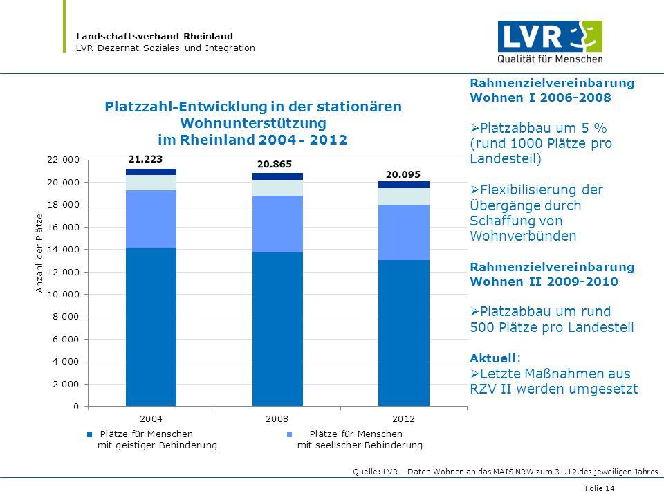 Landschaftsverband Rheinland LVR-Dezernat Soziales und Integration Folie 14 Quelle: LVR – Daten Wohnen an das MAIS NRW zum 31.12.des jeweiligen Jahres