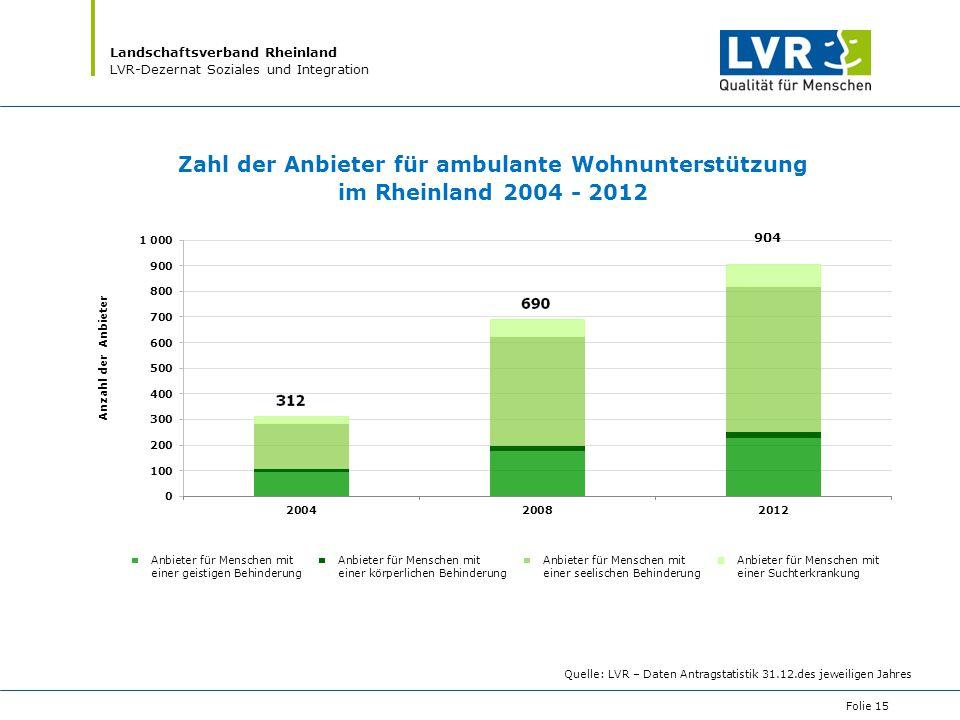 Landschaftsverband Rheinland LVR-Dezernat Soziales und Integration Folie 15 Quelle: LVR – Daten Antragstatistik 31.12.des jeweiligen Jahres 904