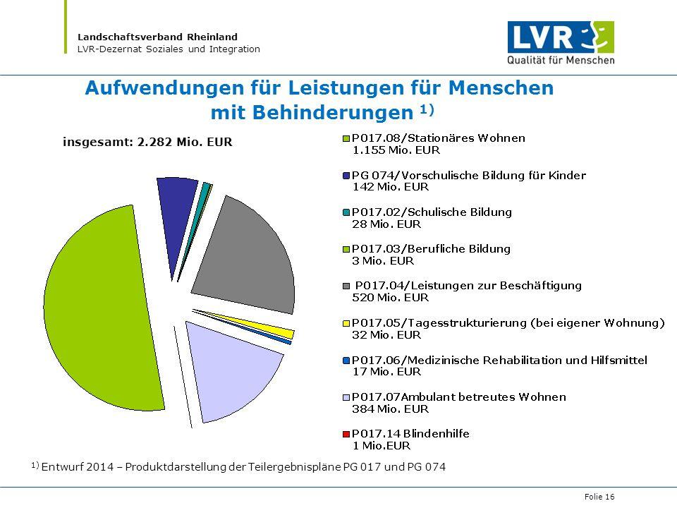 Landschaftsverband Rheinland LVR-Dezernat Soziales und Integration 1) Entwurf 2014 – Produktdarstellung der Teilergebnispläne PG 017 und PG 074 Aufwen