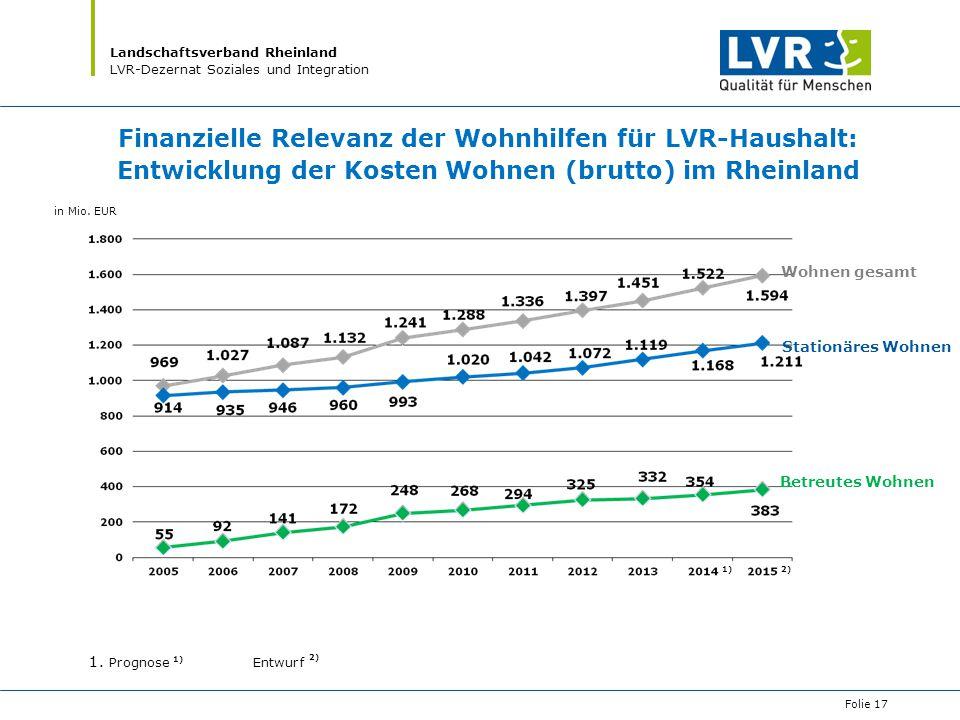 Landschaftsverband Rheinland LVR-Dezernat Soziales und Integration Finanzielle Relevanz der Wohnhilfen für LVR-Haushalt: Entwicklung der Kosten Wohnen