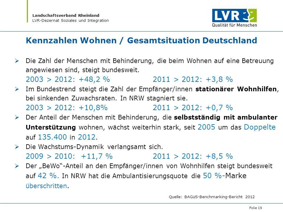 Landschaftsverband Rheinland LVR-Dezernat Soziales und Integration Folie 19 Kennzahlen Wohnen / Gesamtsituation Deutschland  Die Zahl der Menschen mi
