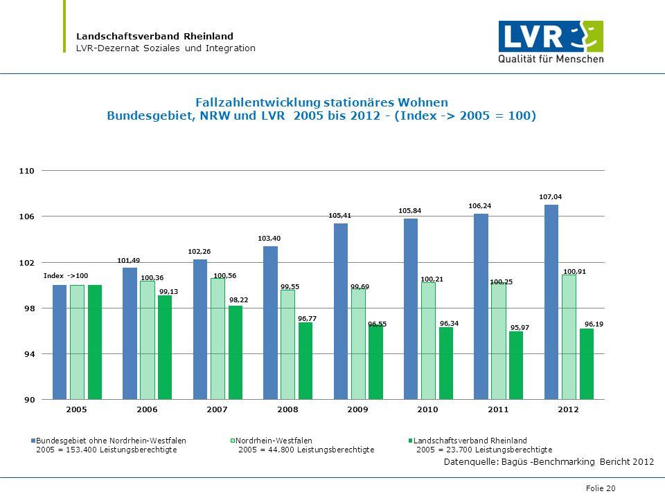 Landschaftsverband Rheinland LVR-Dezernat Soziales und Integration Folie 20