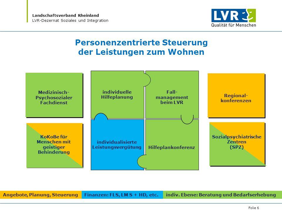 Landschaftsverband Rheinland LVR-Dezernat Soziales und Integration Folie 6 Hilfeplankonferenz individualisierte Leistungsvergütung individuelle Hilfep
