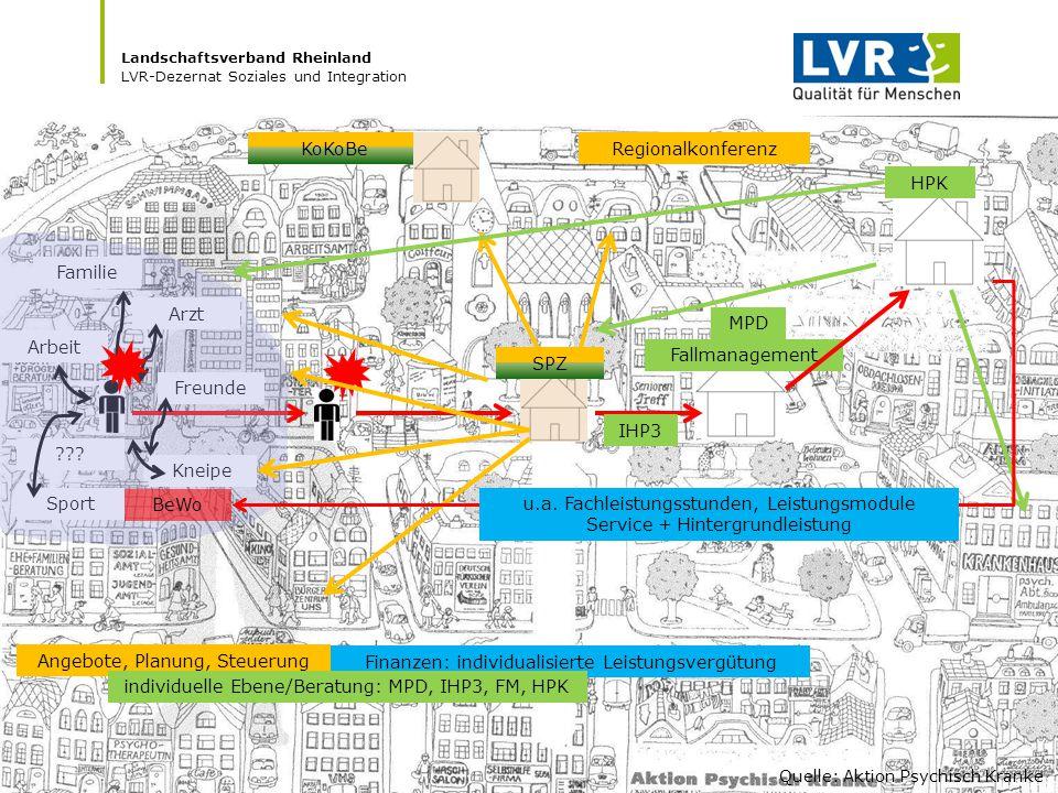 Landschaftsverband Rheinland LVR-Dezernat Soziales und Integration Familie Arzt Sport Kneipe Freunde Arbeit ??? SPZ Fallmanagement MPD HPK IHP3 BeWo R