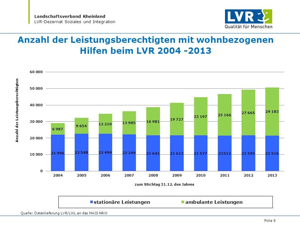 Landschaftsverband Rheinland LVR-Dezernat Soziales und Integration Folie 9 Quelle: Datenlieferung LVR/LWL an das MAIS NRW