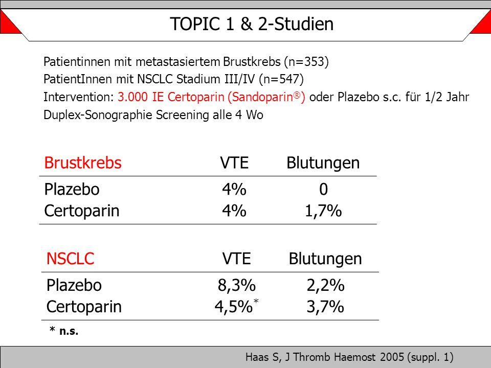 TOPIC 1 & 2-Studien Haas S, J Thromb Haemost 2005 (suppl. 1) Patientinnen mit metastasiertem Brustkrebs (n=353) PatientInnen mit NSCLC Stadium III/IV