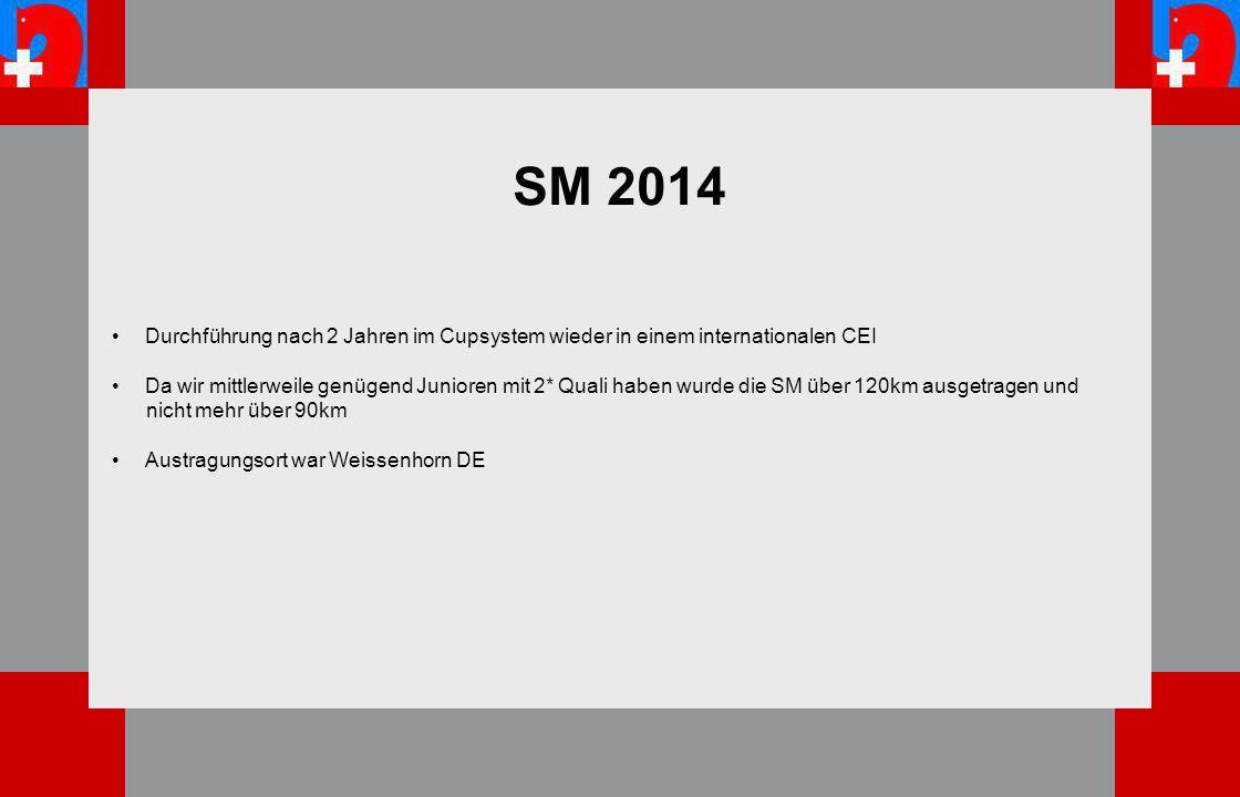 SM 2014 Durchführung nach 2 Jahren im Cupsystem wieder in einem internationalen CEI Da wir mittlerweile genügend Junioren mit 2* Quali haben wurde die SM über 120km ausgetragen und nicht mehr über 90km Austragungsort war Weissenhorn DE