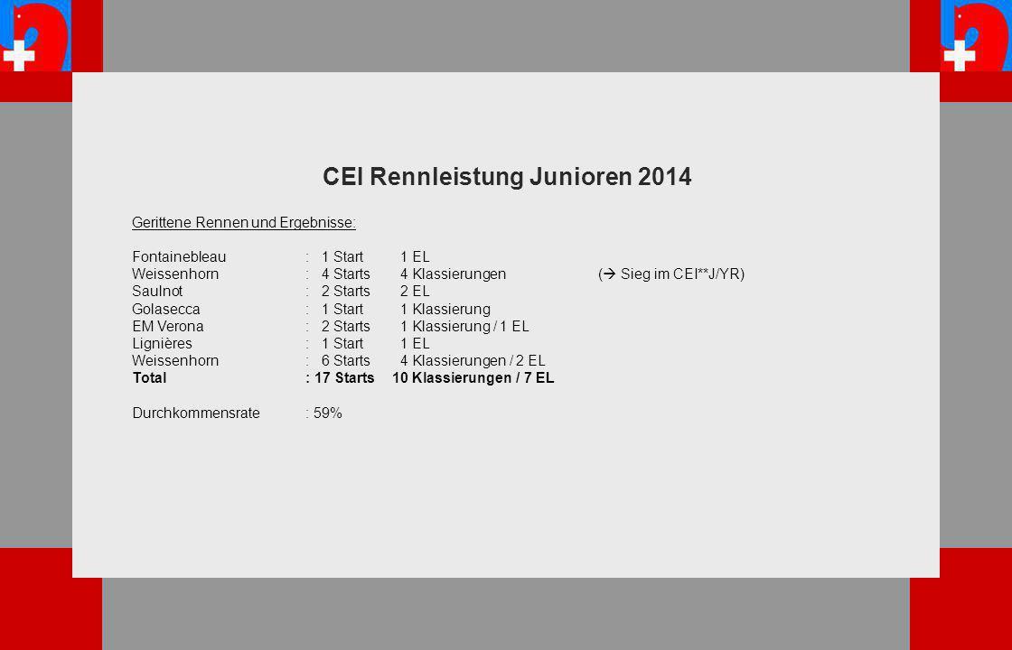 CEI Rennleistung Junioren 2014 Gerittene Rennen und Ergebnisse: Fontainebleau: 1 Start 1 EL Weissenhorn : 4 Starts 4 Klassierungen (  Sieg im CEI**J/YR) Saulnot: 2 Starts 2 EL Golasecca: 1 Start 1 Klassierung EM Verona: 2 Starts 1 Klassierung / 1 EL Lignières : 1 Start 1 EL Weissenhorn : 6 Starts 4 Klassierungen / 2 EL Total : 17 Starts10 Klassierungen / 7 EL Durchkommensrate: 59%