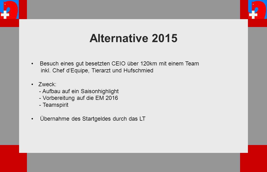 Alternative 2015 Besuch eines gut besetzten CEIO über 120km mit einem Team inkl.