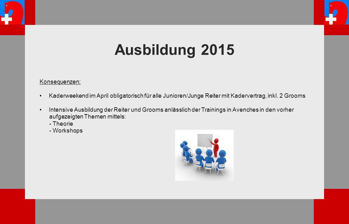 Ausbildung 2015 Konsequenzen: Kaderweekend im April obligatorisch für alle Junioren/Junge Reiter mit Kadervertrag, inkl.