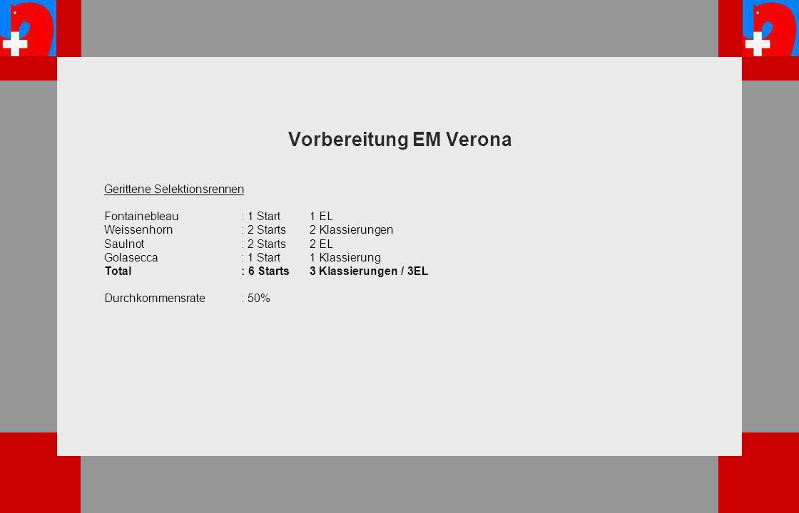Vorbereitung EM Verona Gerittene Selektionsrennen Fontainebleau: 1 Start 1 EL Weissenhorn : 2 Starts 2 Klassierungen Saulnot: 2 Starts2 EL Golasecca : 1 Start1 Klassierung Total: 6 Starts 3 Klassierungen / 3EL Durchkommensrate: 50%
