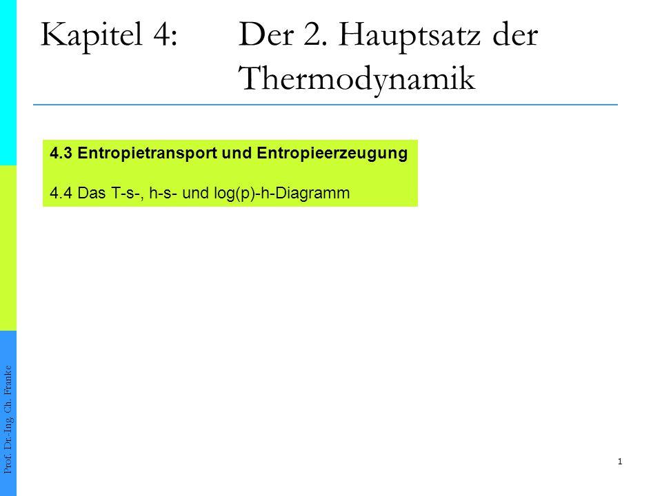 1 Kapitel 4:Der 2. Hauptsatz der Thermodynamik Prof. Dr.-Ing. Ch. Franke 4.3 Entropietransport und Entropieerzeugung 4.4 Das T-s-, h-s- und log(p)-h-D