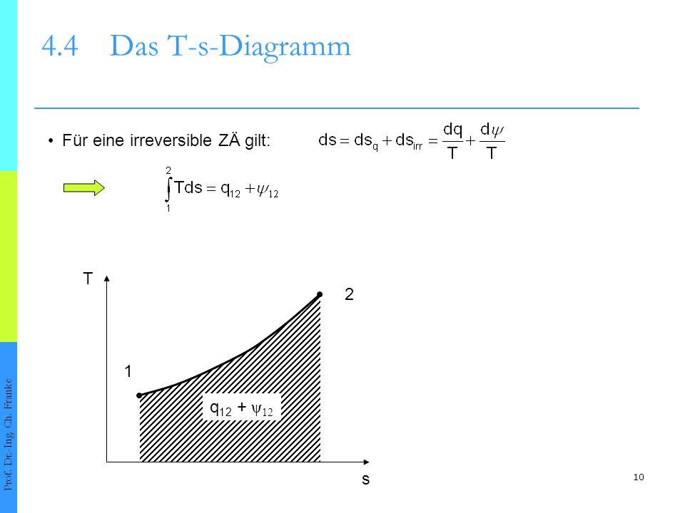 10 4.4Das T-s-Diagramm Prof. Dr.-Ing. Ch. Franke Für eine irreversible ZÄ gilt: 1 2 T s q 12 + ψ 12