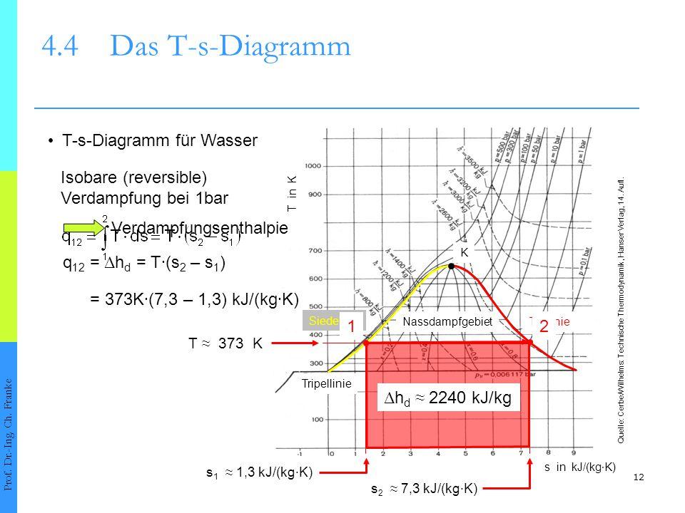 12 4.4Das T-s-Diagramm Prof. Dr.-Ing. Ch. Franke s in kJ/(kg ∙ K) Quelle: Cerbe/Wilhelms: Technische Thermodynamik, Hanser Verlag, 14. Aufl. T in K T-