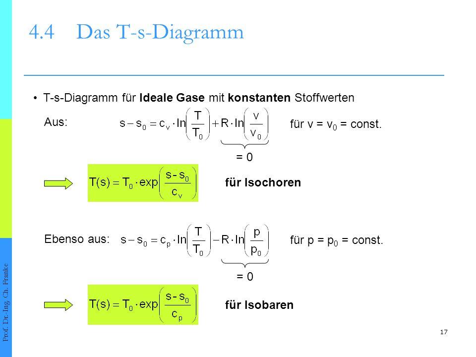 17 4.4Das T-s-Diagramm Prof. Dr.-Ing. Ch. Franke T-s-Diagramm für Ideale Gase mit konstanten Stoffwerten für v = v 0 = const. = 0 Aus: Ebenso aus: für