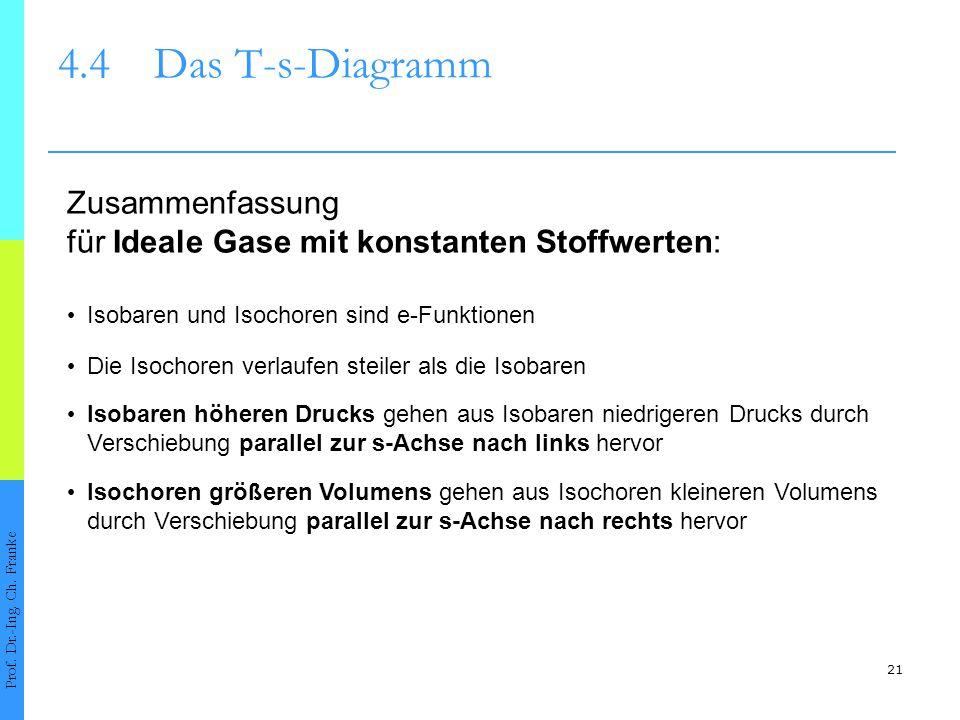 21 4.4Das T-s-Diagramm Prof. Dr.-Ing. Ch. Franke Zusammenfassung für Ideale Gase mit konstanten Stoffwerten: Isobaren und Isochoren sind e-Funktionen